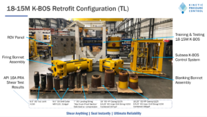 The 18-15 K-BOS configuration for retrofit to a subsea BOP stack.