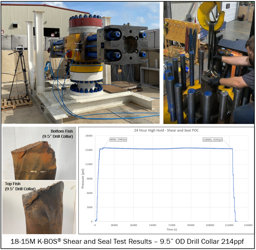 18-15M K-BOS Shear and Seal Test Results